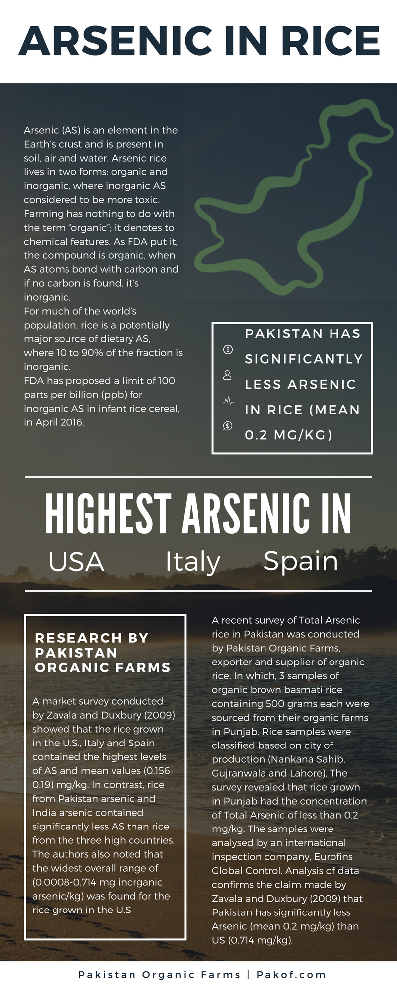 Arsenic in Organic Pakistan